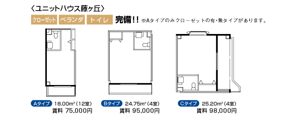 ユニットハウス藤ケ丘